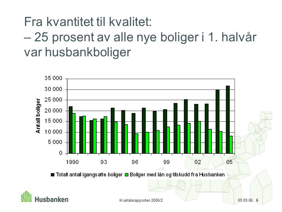 Kvartalsrapporten 2006/2 05.09.06 6 Fra kvantitet til kvalitet: – 25 prosent av alle nye boliger i 1. halvår var husbankboliger