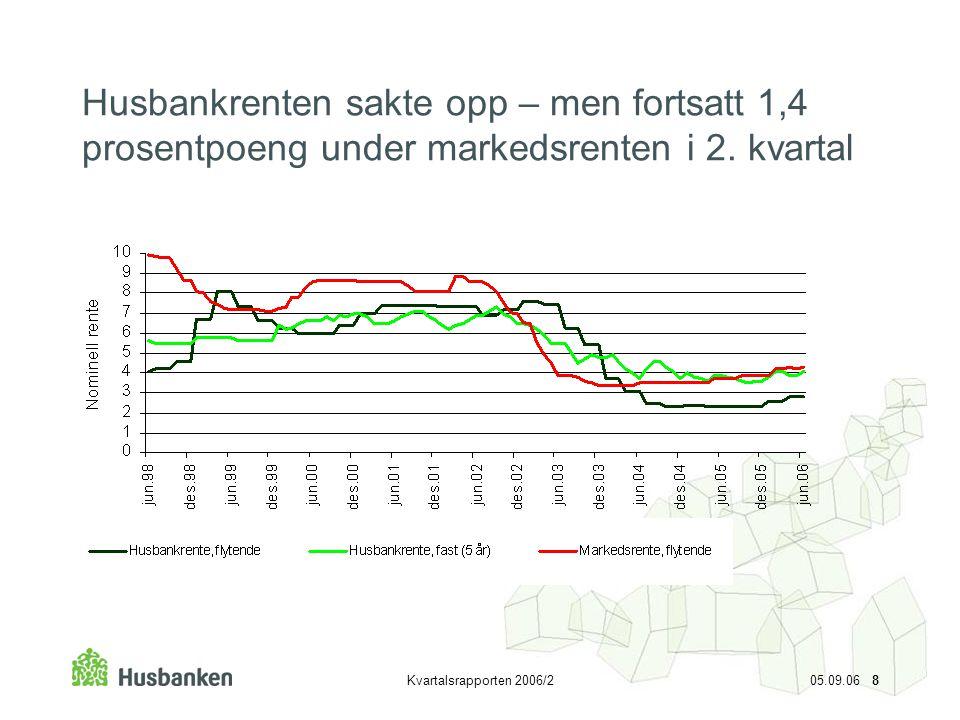 Kvartalsrapporten 2006/2 05.09.06 8 Husbankrenten sakte opp – men fortsatt 1,4 prosentpoeng under markedsrenten i 2. kvartal