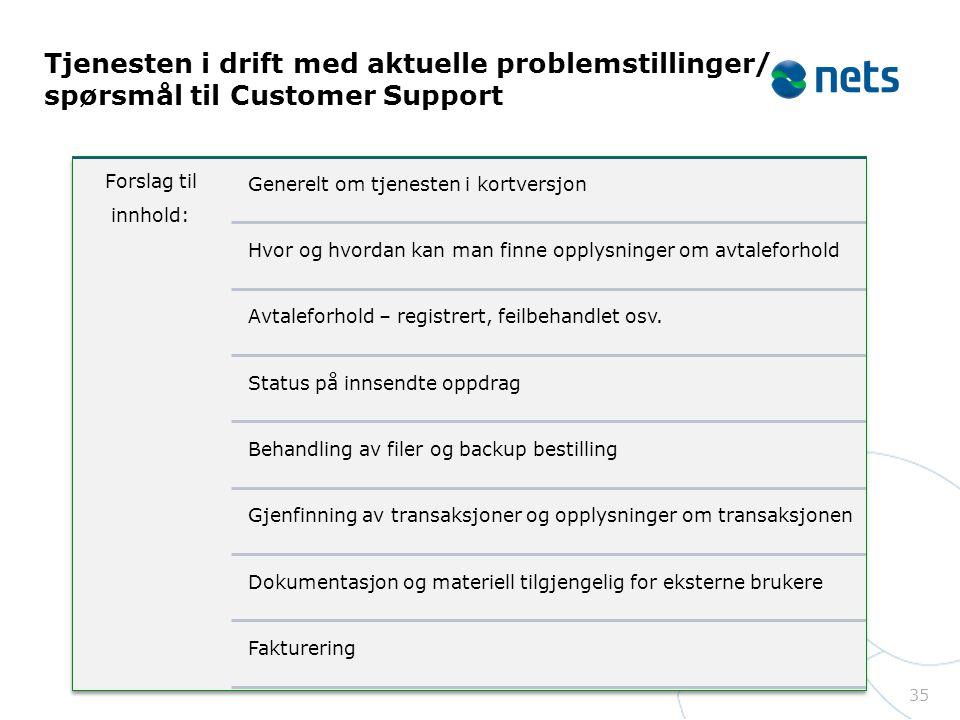 Tjenesten i drift med aktuelle problemstillinger/ spørsmål til Customer Support 35