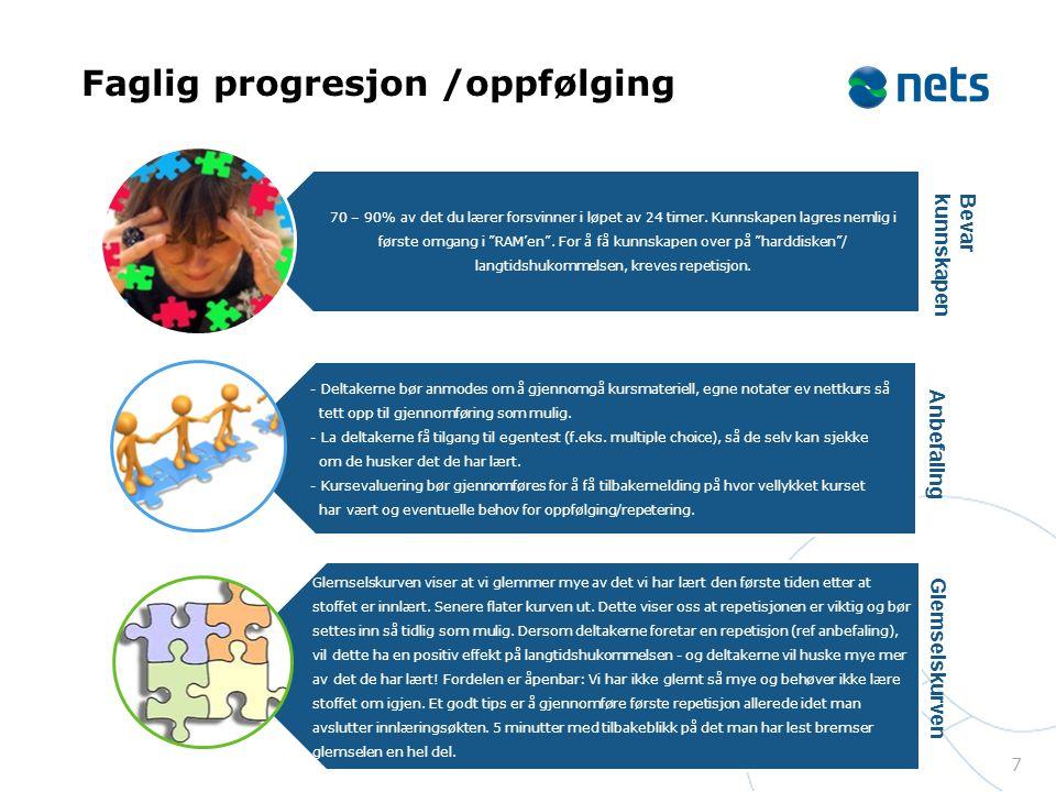 Faglig progresjon /oppfølging 7 Bevarkunnskapen Anbefaling Glemselskurven