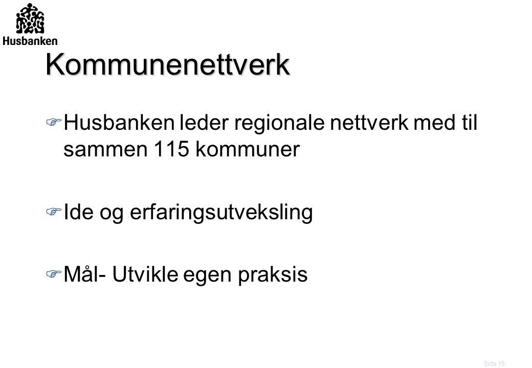 Side 15 Kommunenettverk F Husbanken leder regionale nettverk med til sammen 115 kommuner F Ide og erfaringsutveksling F Mål- Utvikle egen praksis