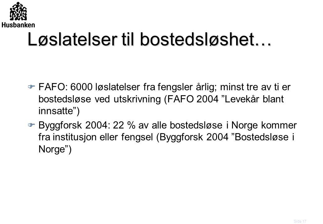 Side 17 Løslatelser til bostedsløshet… F FAFO: 6000 løslatelser fra fengsler årlig; minst tre av ti er bostedsløse ved utskrivning (FAFO 2004 Levekår blant innsatte ) F Byggforsk 2004: 22 % av alle bostedsløse i Norge kommer fra institusjon eller fengsel (Byggforsk 2004 Bostedsløse i Norge )