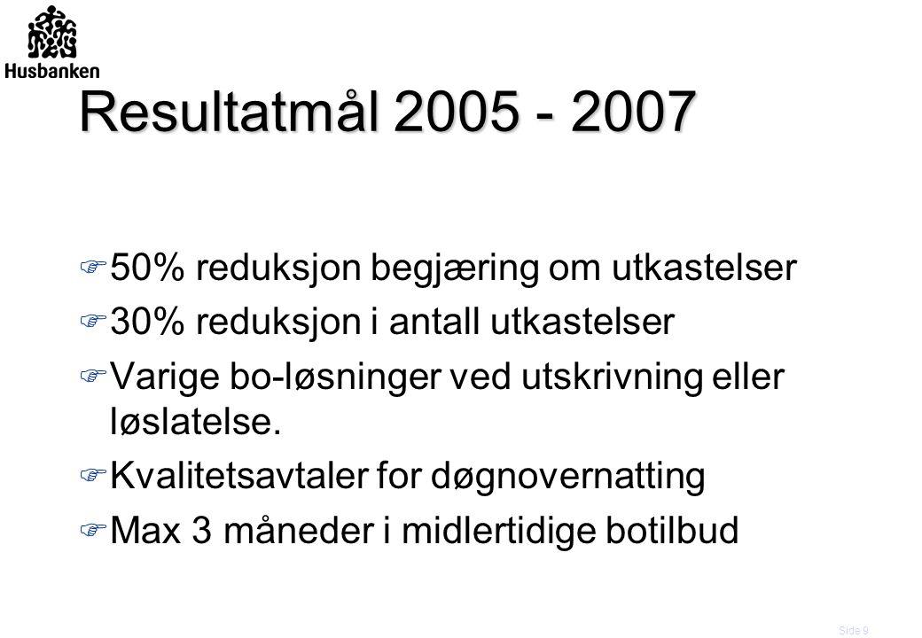 Side 9 Resultatmål 2005 - 2007 F 50% reduksjon begjæring om utkastelser F 30% reduksjon i antall utkastelser F Varige bo-løsninger ved utskrivning eller løslatelse.