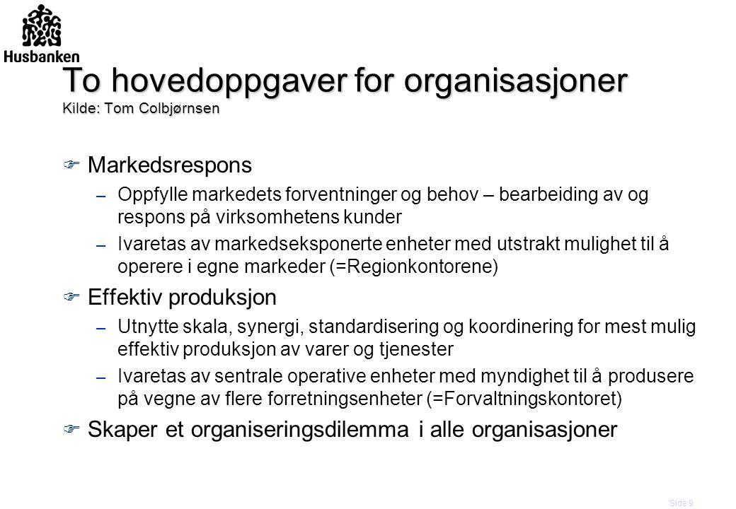 Side 9 To hovedoppgaver for organisasjoner Kilde: Tom Colbjørnsen F Markedsrespons – Oppfylle markedets forventninger og behov – bearbeiding av og res