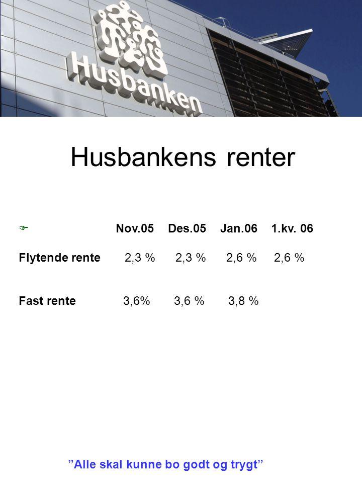 Husbankens renter Alle skal kunne bo godt og trygt F Nov.05 Des.05 Jan.06 1.kv.
