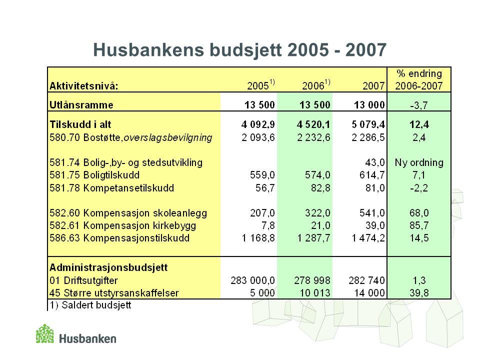 Administrasjonsbudsjettet Reduksjon i arbeidsgivers pensjonsandel fra 10,26 % til 8,97 % vil gi en utgiftsreduksjon i 2007 på om lag 1,9 mill.
