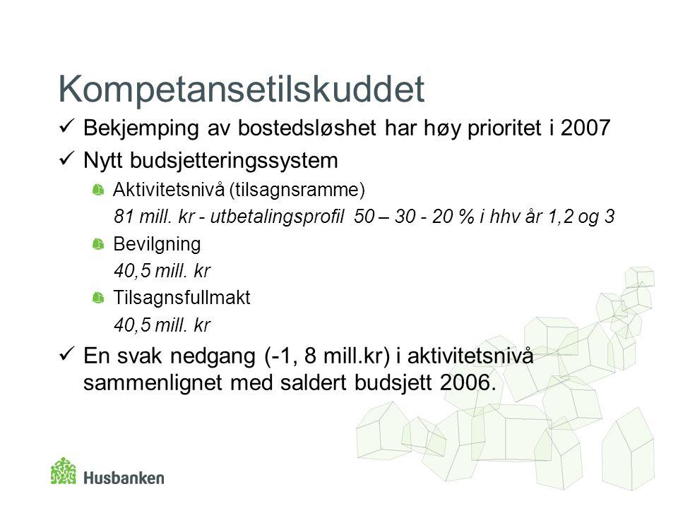 Kompetansetilskuddet Bekjemping av bostedsløshet har høy prioritet i 2007 Nytt budsjetteringssystem Aktivitetsnivå (tilsagnsramme) 81 mill.