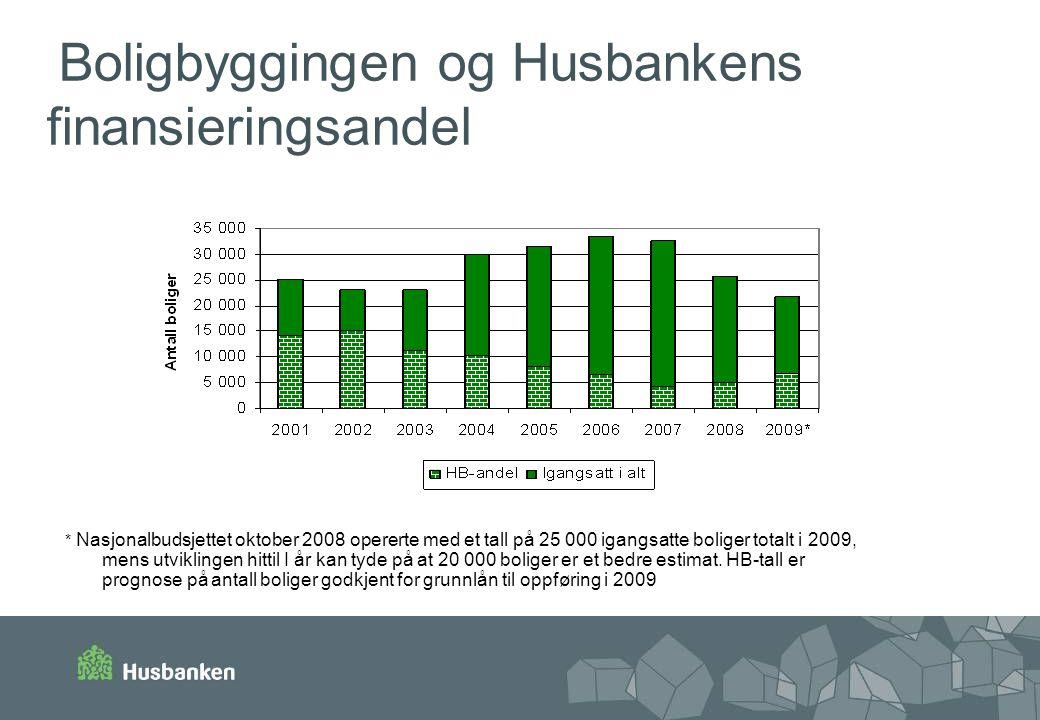 Boligbyggingen og Husbankens finansieringsandel * Nasjonalbudsjettet oktober 2008 opererte med et tall på 25 000 igangsatte boliger totalt i 2009, men