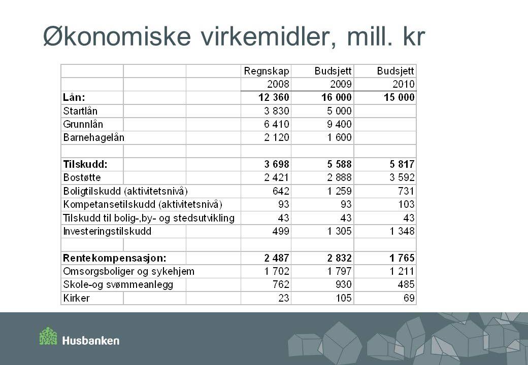 Økonomiske virkemidler, mill. kr