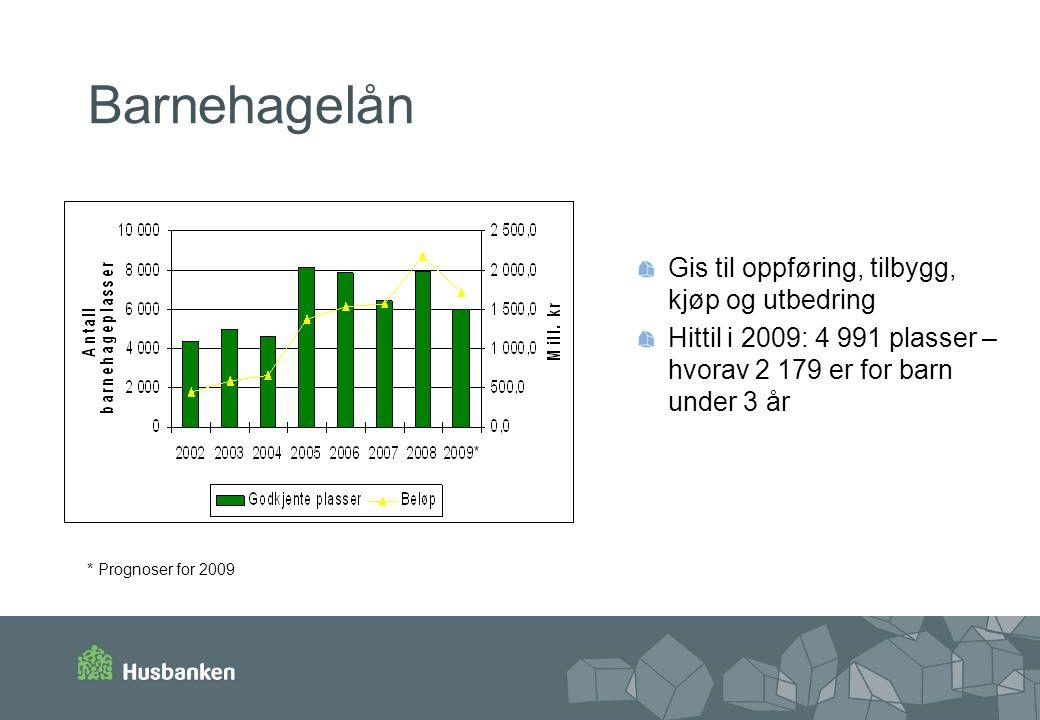 Barnehagelån Gis til oppføring, tilbygg, kjøp og utbedring Hittil i 2009: 4 991 plasser – hvorav 2 179 er for barn under 3 år * Prognoser for 2009