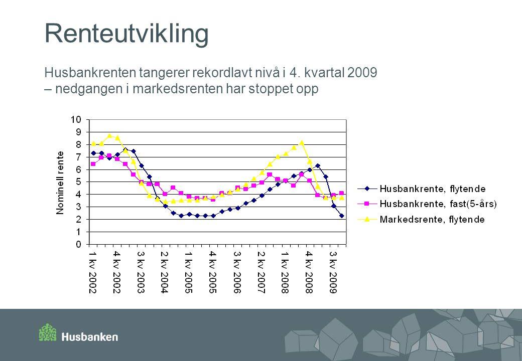 Renteutvikling Husbankrenten tangerer rekordlavt nivå i 4. kvartal 2009 – nedgangen i markedsrenten har stoppet opp