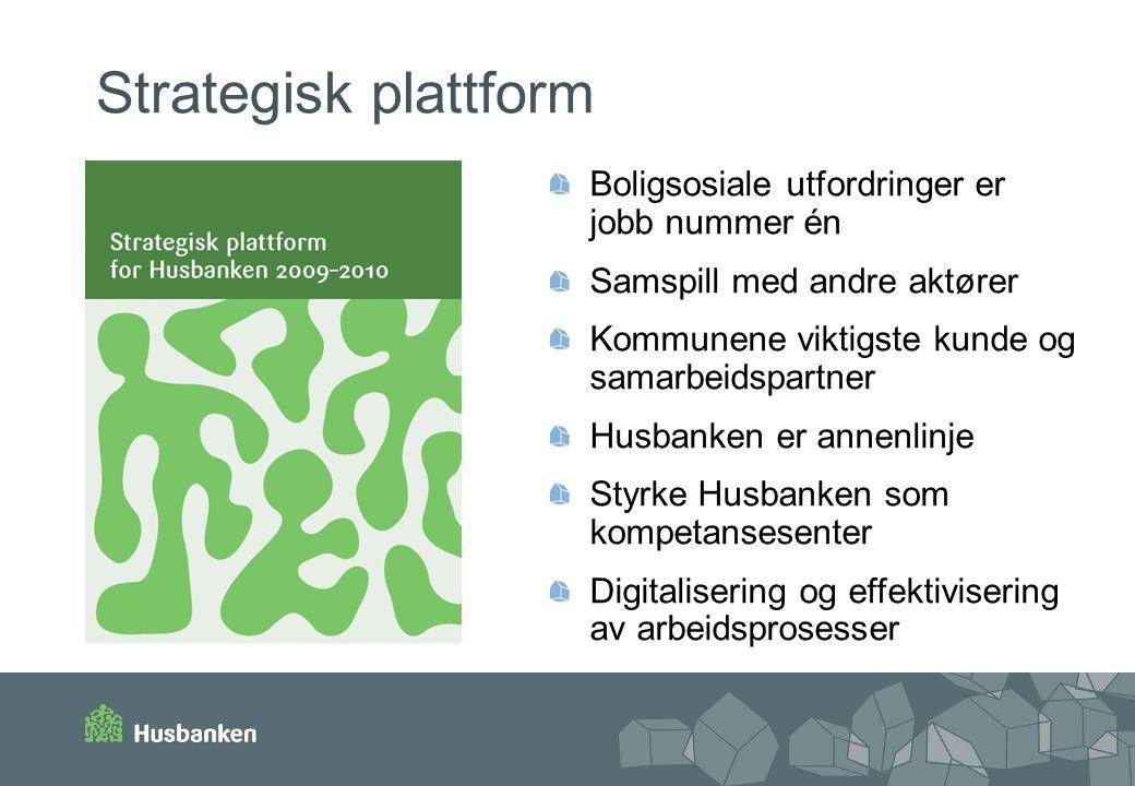 Strategisk plattform Boligsosiale utfordringer er jobb nummer én Samspill med andre aktører Kommunene viktigste kunde og samarbeidspartner Husbanken e