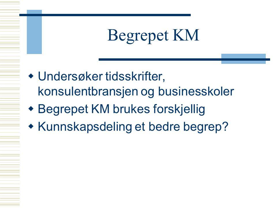 Begrepet KM  Undersøker tidsskrifter, konsulentbransjen og businesskoler  Begrepet KM brukes forskjellig  Kunnskapsdeling et bedre begrep?