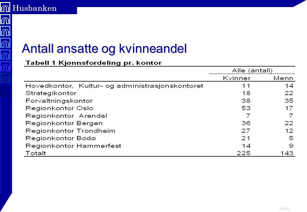 Side 25 Husbanken F 24 kommuner med egen kommunal bostøtteordning F Totalt ble det utbetalt 241 mill.