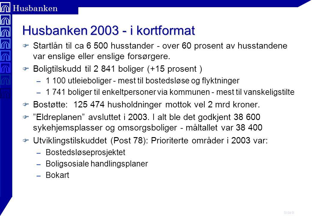 Side 30 Husbanken Antall bostøttemottakere i 2003 pr 1 000 innbyggere