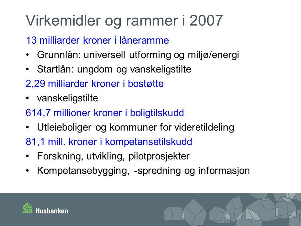 Virkemidler og rammer i 2007 13 milliarder kroner i låneramme Grunnlån: universell utforming og miljø/energi Startlån: ungdom og vanskeligstilte 2,29