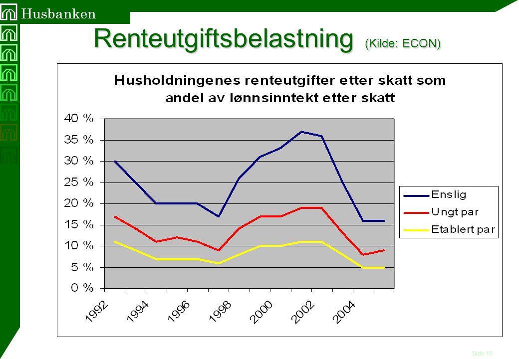 Side 10 Husbanken Renteutgiftsbelastning (Kilde: ECON)
