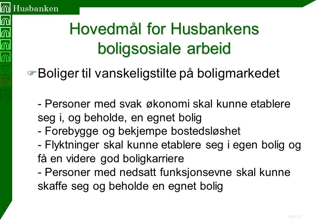Side 13 Husbanken Hovedmål for Husbankens boligsosiale arbeid F Boliger til vanskeligstilte på boligmarkedet - Personer med svak økonomi skal kunne et