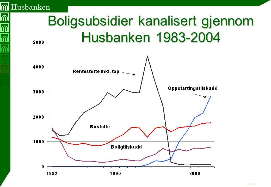 Side 4 Husbanken Boligsubsidier kanalisert gjennom Husbanken 1983-2004