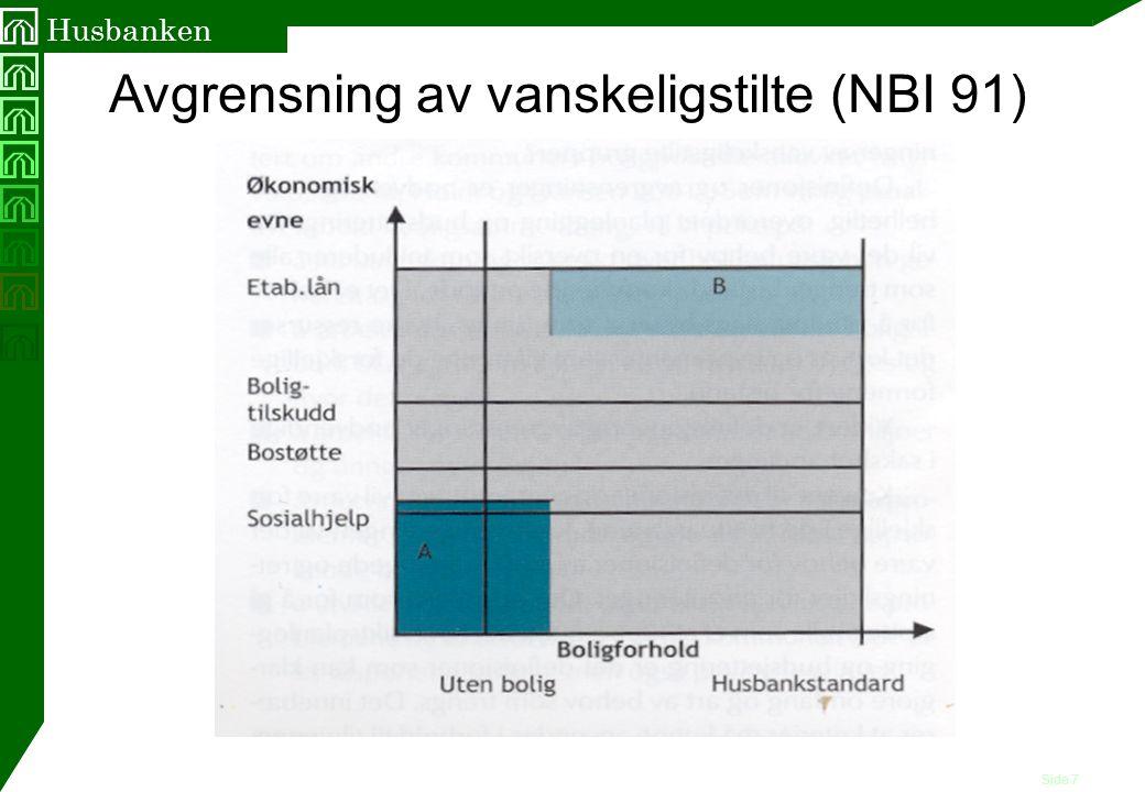Side 7 Husbanken Avgrensning av vanskeligstilte (NBI 91)