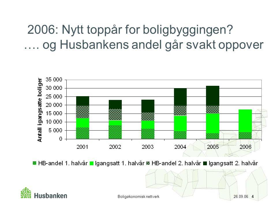 Boligøkonomisk nettverk 26.09.06 4 2006: Nytt toppår for boligbyggingen.
