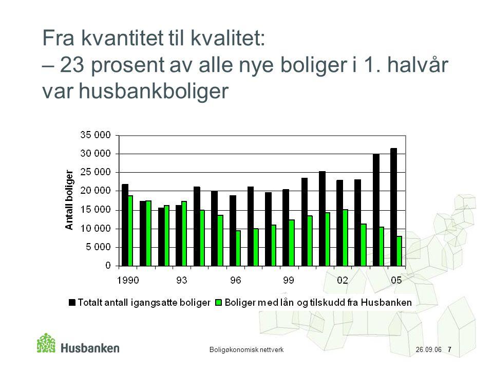 Boligøkonomisk nettverk 26.09.06 7 Fra kvantitet til kvalitet: – 23 prosent av alle nye boliger i 1.