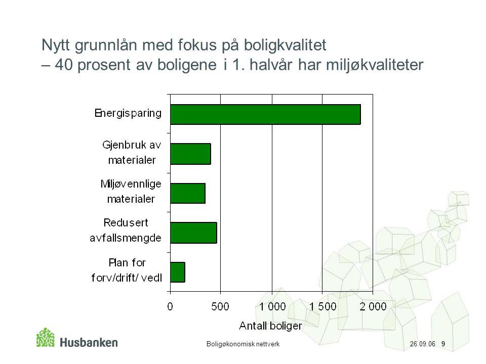 Boligøkonomisk nettverk 26.09.06 9 Nytt grunnlån med fokus på boligkvalitet – 40 prosent av boligene i 1.