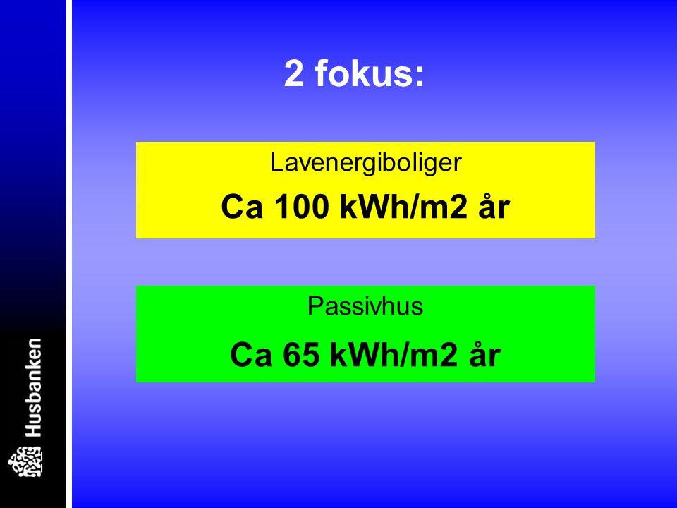Lavenergiboliger Ca 100 kWh/m2 år Passivhus Ca 65 kWh/m2 år 2 fokus: