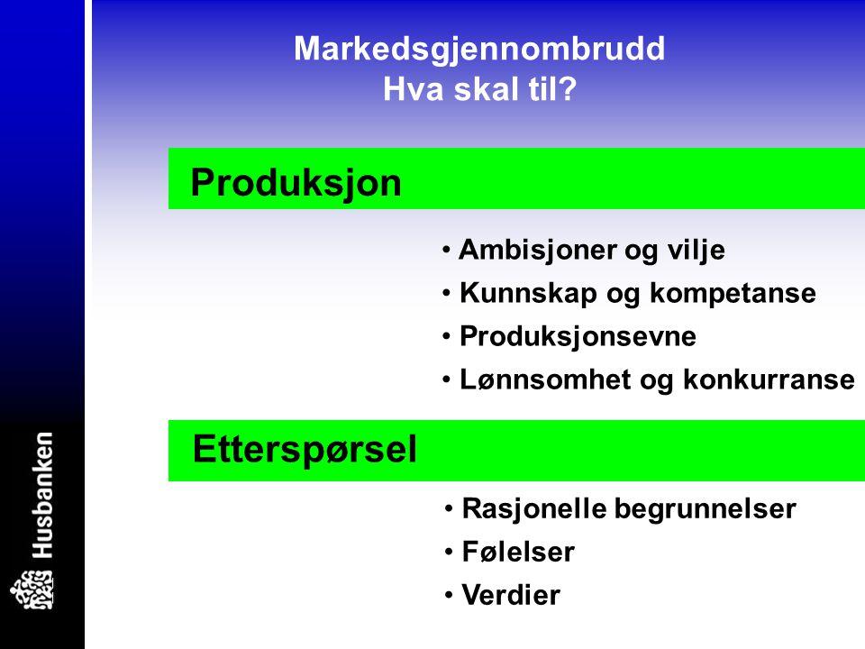 Produksjon Ambisjoner og vilje Kunnskap og kompetanse Produksjonsevne Lønnsomhet og konkurranse Etterspørsel Rasjonelle begrunnelser Følelser Verdier Markedsgjennombrudd Hva skal til?