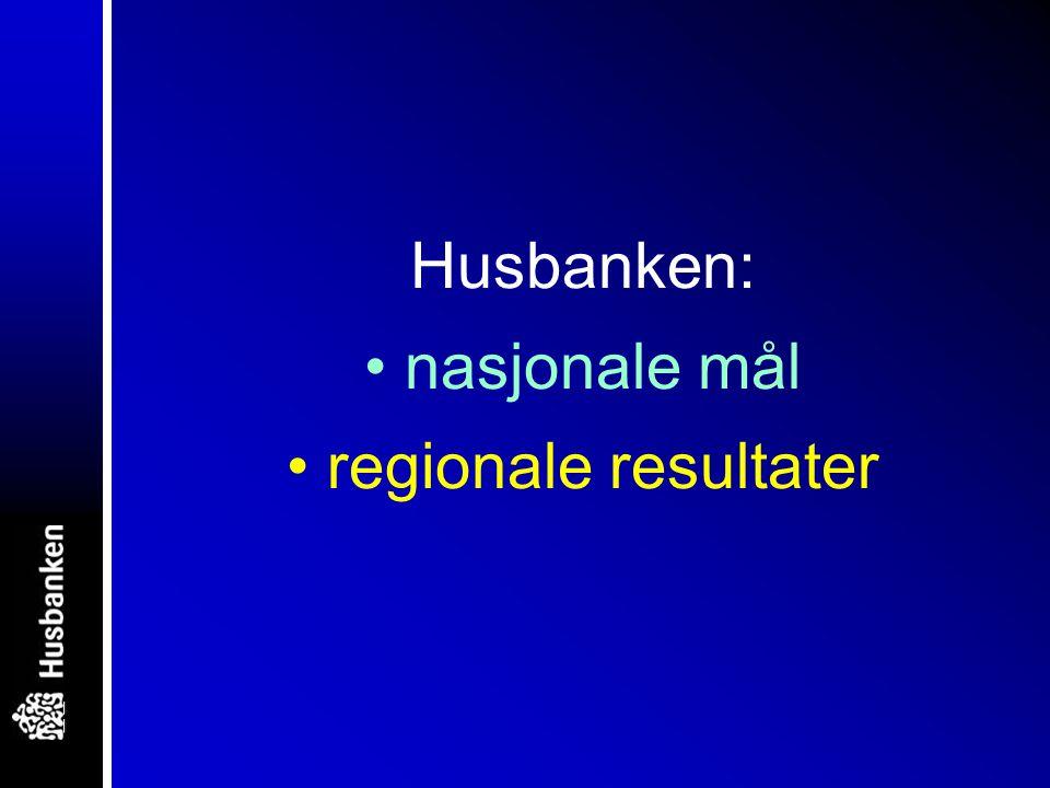 Husbanken: nasjonale mål regionale resultater
