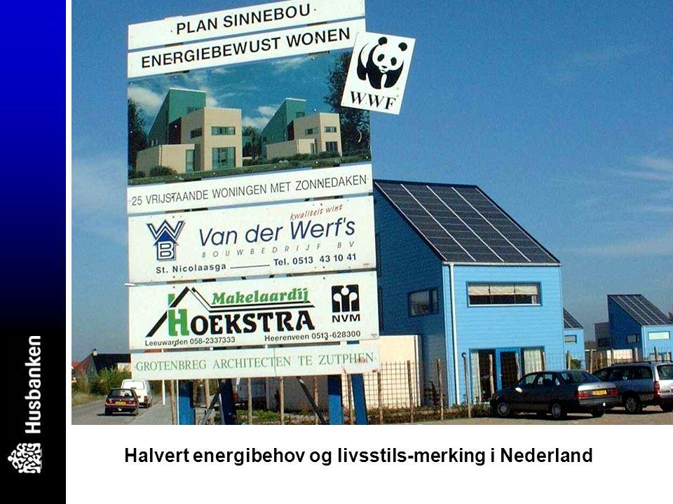 Halvert energibehov og livsstils-merking i Nederland