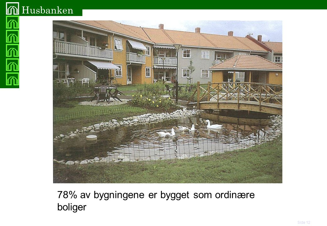 Side 12 Husbanken 78% av bygningene er bygget som ordinære boliger