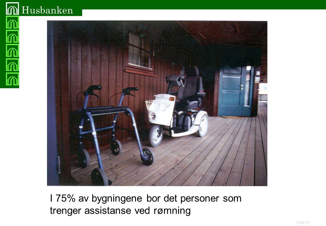 Side 13 Husbanken I 75% av bygningene bor det personer som trenger assistanse ved rømning