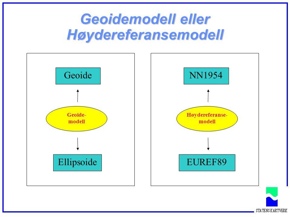 Geoidemodell eller Høydereferansemodell GeoideNN1954 EllipsoideEUREF89 Geoide- modell Høydereferanse- modell