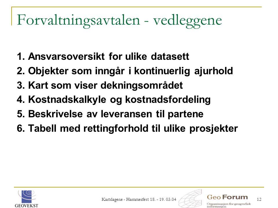 Kartdagene - Hammerfest 18. - 19. 03.04 12 Forvaltningsavtalen - vedleggene 1. Ansvarsoversikt for ulike datasett 2. Objekter som inngår i kontinuerli