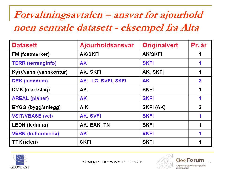 Kartdagene - Hammerfest 18. - 19. 03.04 17 Forvaltningsavtalen – ansvar for ajourhold noen sentrale datasett - eksempel fra Alta DatasettAjourholdsans