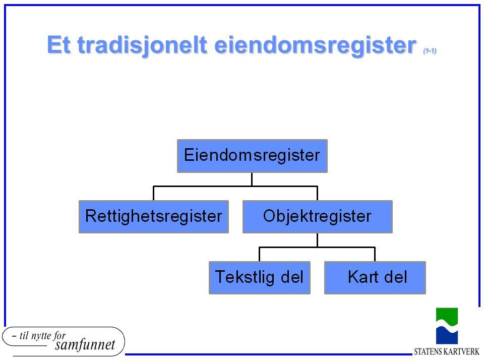 Et tradisjonelt eiendomsregister (1-1)
