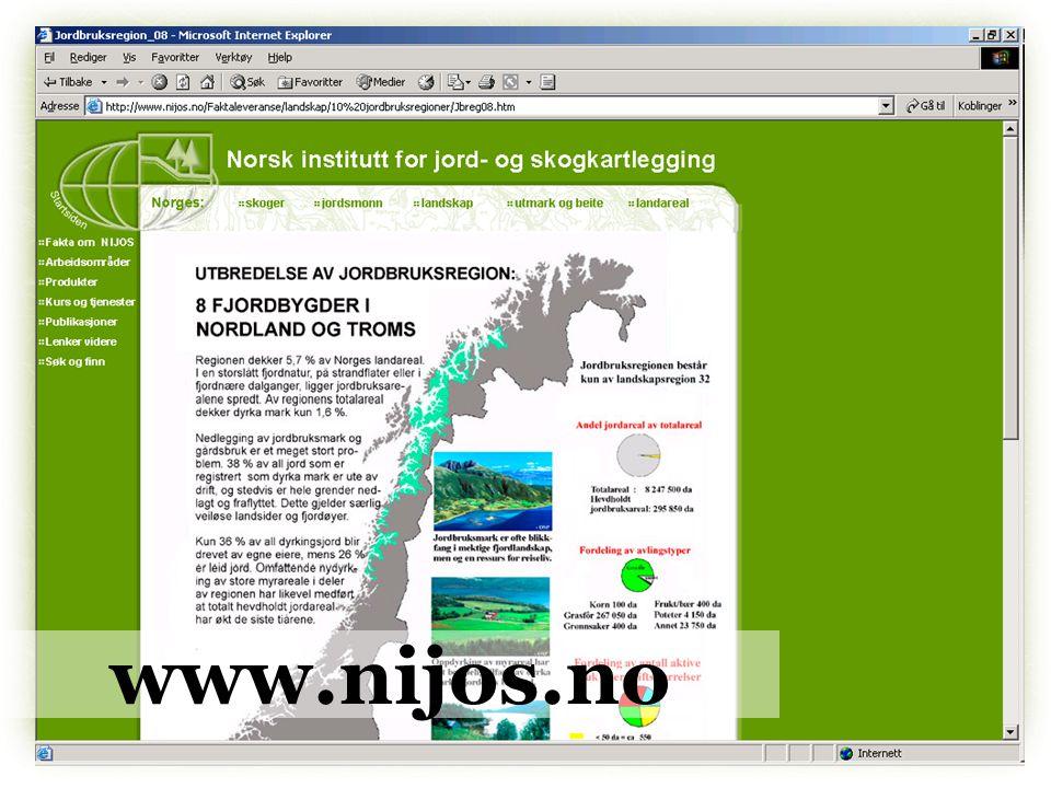 www.nijos.no