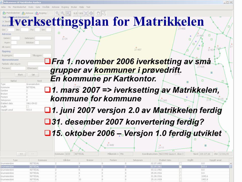 Iverksettingsplan for Matrikkelen  Fra 1. november 2006 iverksetting av små grupper av kommuner i prøvedrift. En kommune pr Kartkontor.  1. mars 200