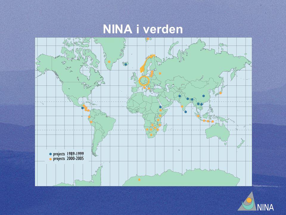 NINA i verden
