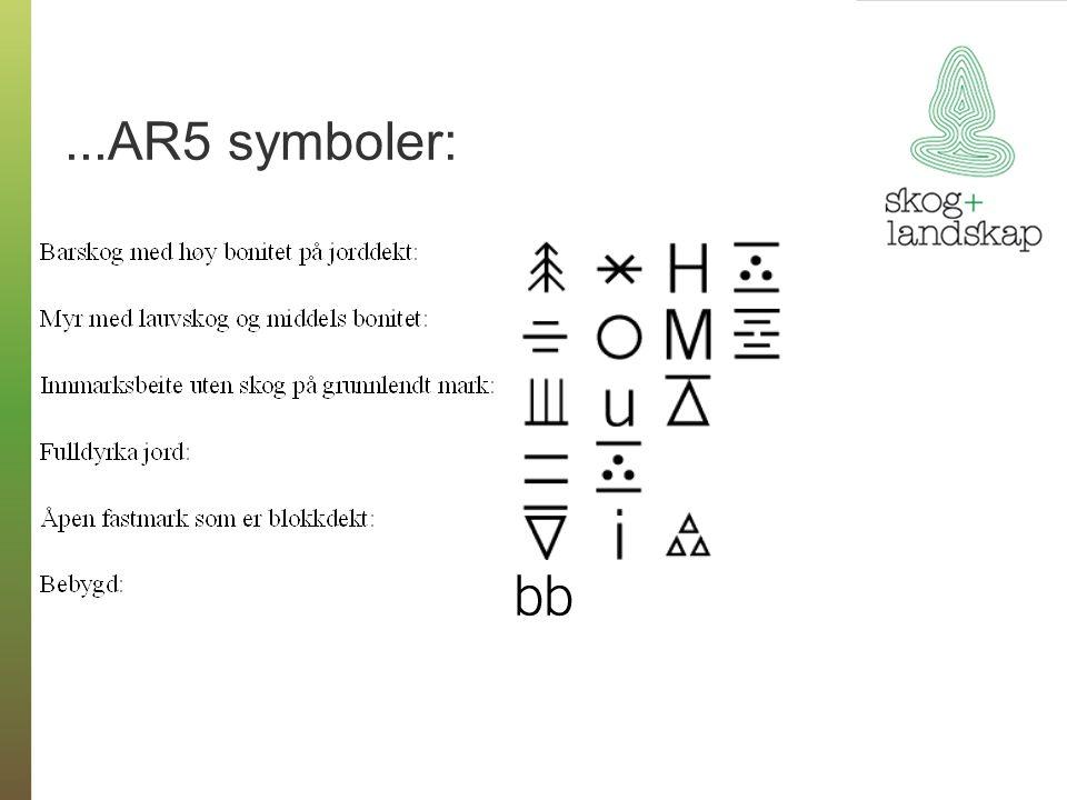 ...AR5 symboler: