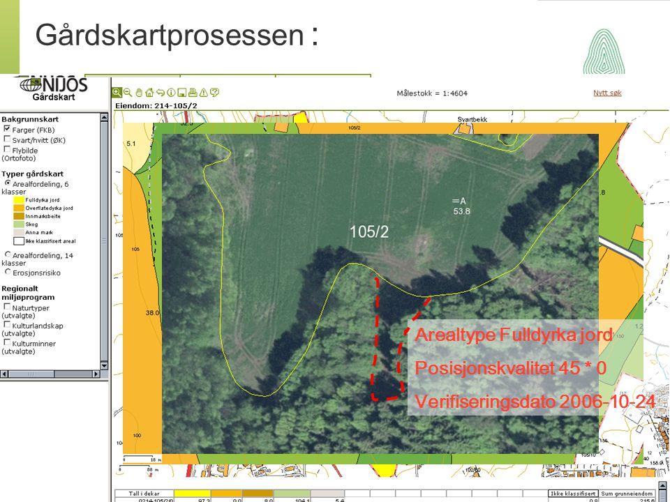 Gårdskartprosessen : Arealtype Fulldyrka jord Posisjonskvalitet 45 * 0 Verifiseringsdato 2006-10-24