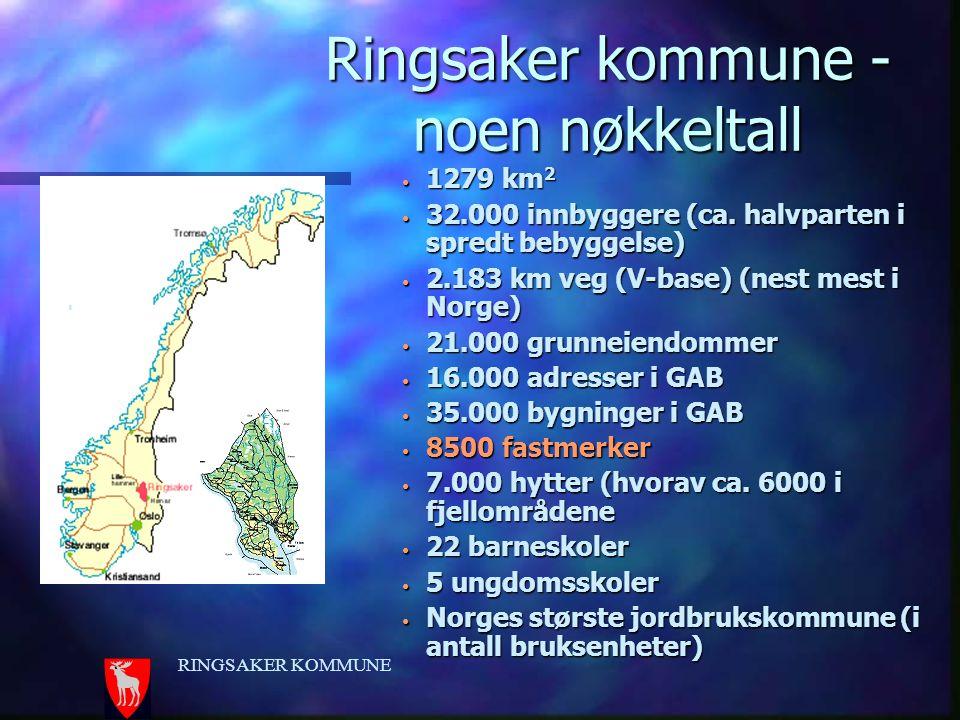 RINGSAKER KOMMUNE Ringsaker kommune - noen nøkkeltall 1279 km 2 1279 km 2 32.000 innbyggere (ca. halvparten i spredt bebyggelse) 32.000 innbyggere (ca