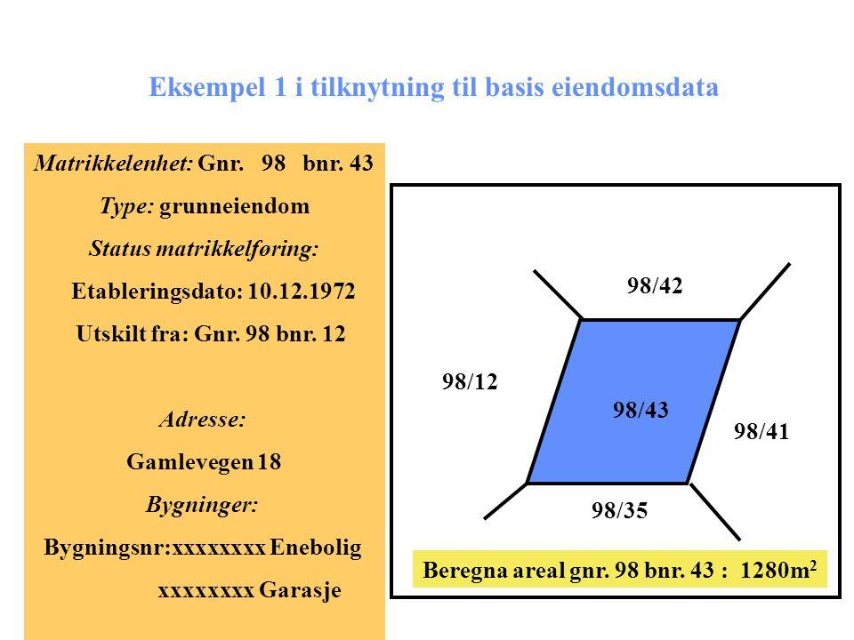 Eksempel 1 i tilknytning til basis eiendomsdata Matrikkelenhet: Gnr. 98 bnr. 43 Type: grunneiendom Status matrikkelføring: Etableringsdato: 10.12.1972
