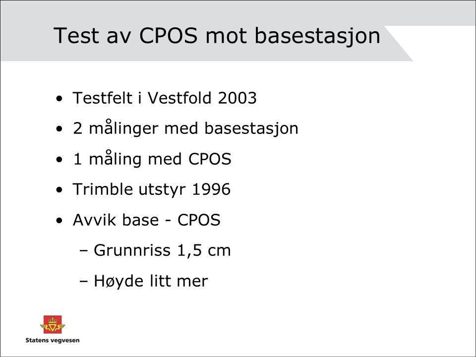 Test av CPOS mot basestasjon Testfelt i Vestfold 2003 2 målinger med basestasjon 1 måling med CPOS Trimble utstyr 1996 Avvik base - CPOS –Grunnriss 1,5 cm –Høyde litt mer
