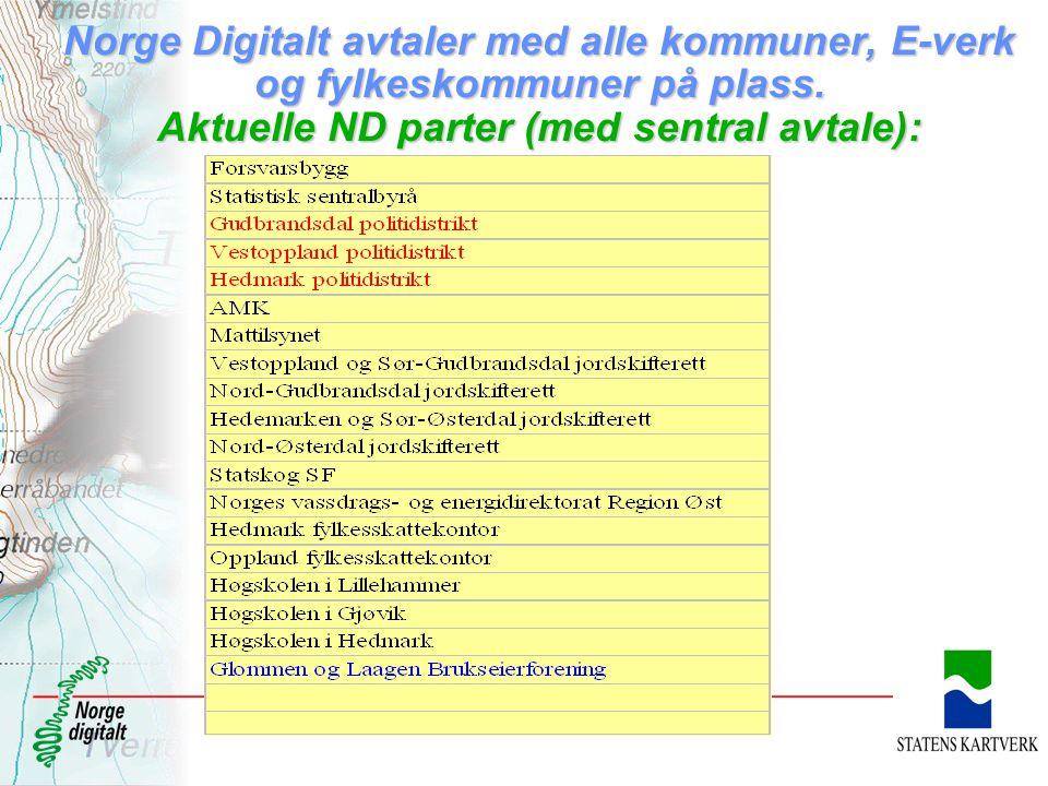 Norge Digitalt avtaler med alle kommuner, E-verk og fylkeskommuner på plass. Aktuelle ND parter (med sentral avtale):