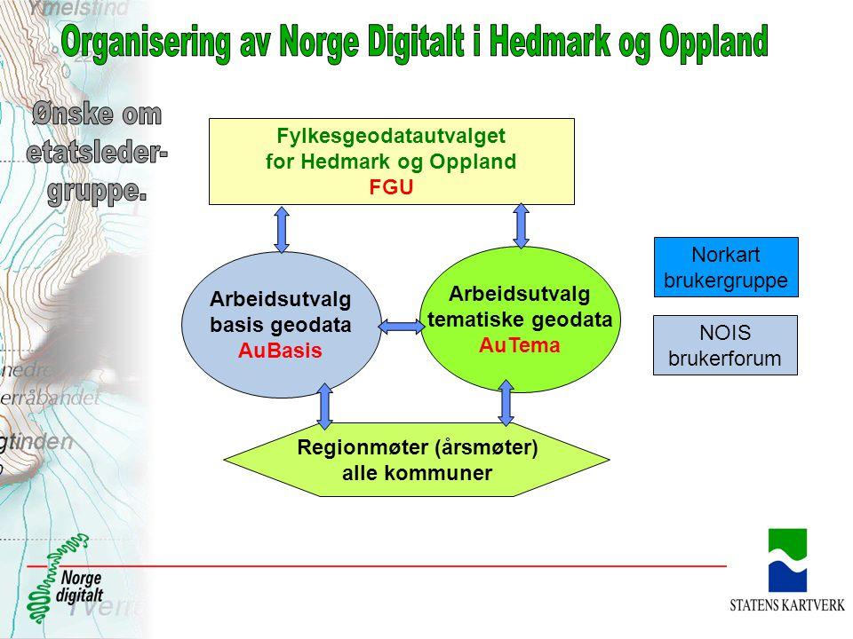 Fylkesgeodatautvalget for Hedmark og Oppland FGU Arbeidsutvalg basis geodata AuBasis Arbeidsutvalg tematiske geodata AuTema Regionmøter (årsmøter) all