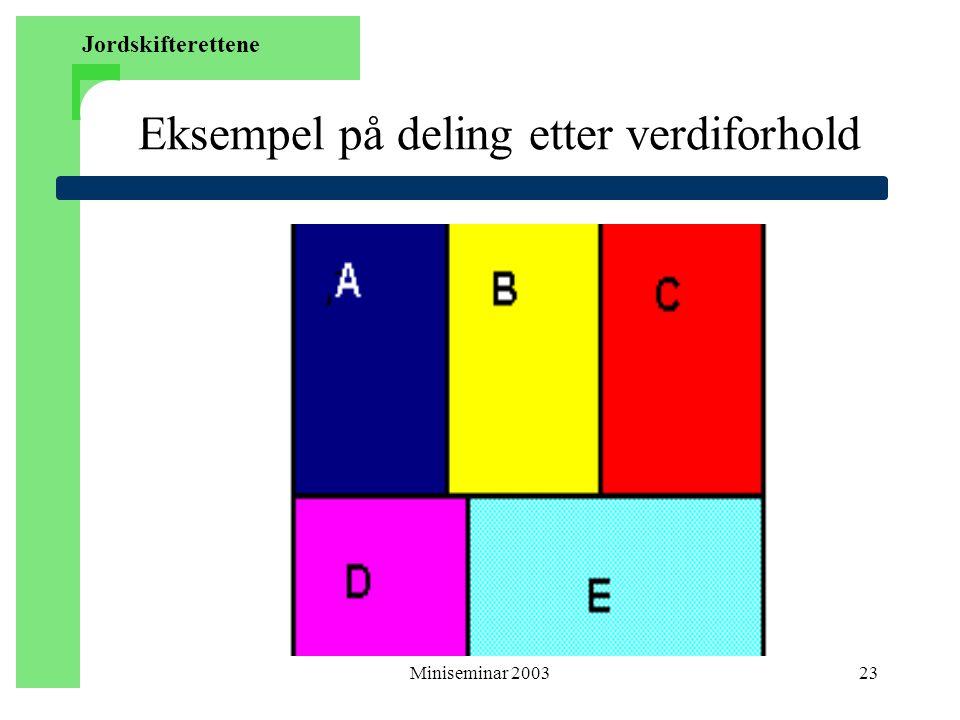 Miniseminar 200323 Eksempel på deling etter verdiforhold Jordskifterettene