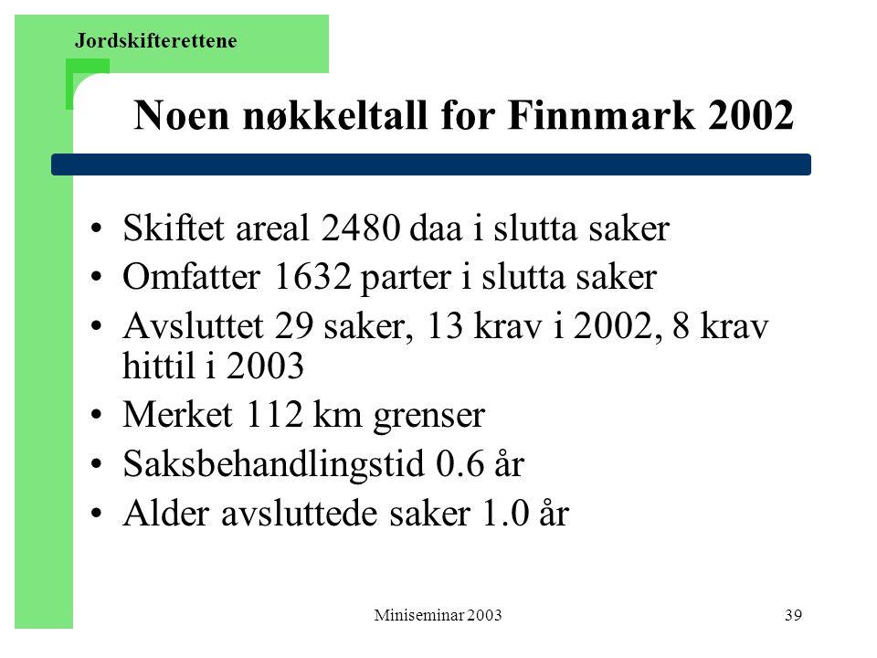 Miniseminar 200339 Noen nøkkeltall for Finnmark 2002 Skiftet areal 2480 daa i slutta saker Omfatter 1632 parter i slutta saker Avsluttet 29 saker, 13