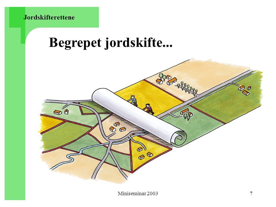Miniseminar 20037 Jordskifterettene Begrepet jordskifte...